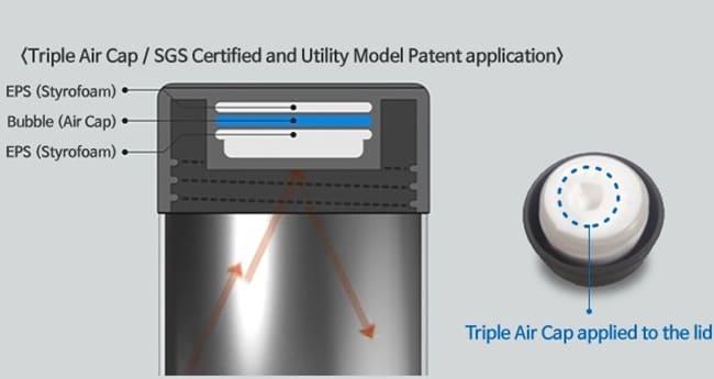 Nắp khí ba ngăn để ngăn thất thoát nhiệt (Triple Air Cap)