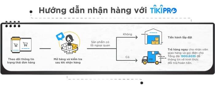 Hướng dẫn nhận hàng dịch vụ tikipro