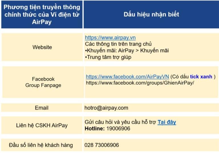 Kênh thông tin chính thống của Ví điện tử AirPay