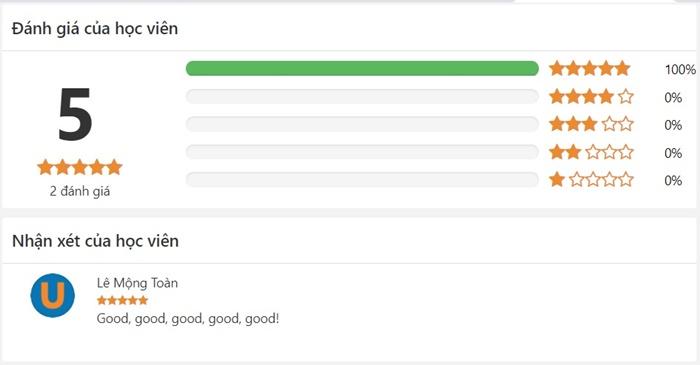 Đánh giá của học viên về IELTS Speaking online tại nhà với thầy Patrick