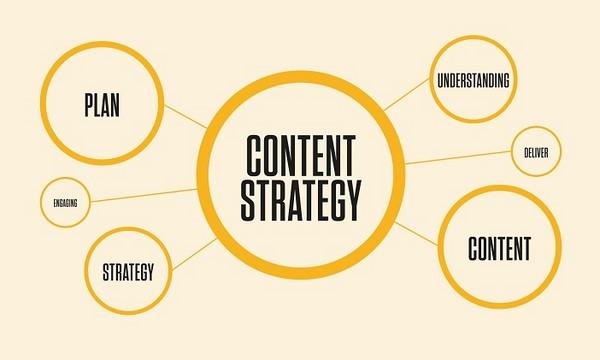 Kế hoạch content cho fanpage cần được triển khai theo từng giai đoạn cụ thể