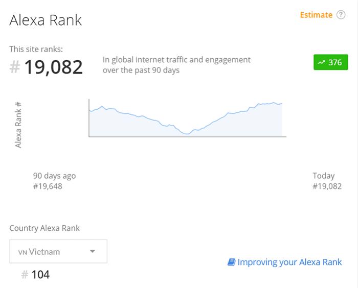 VietnamWorks - Top 10 website tuyển dụng lớn nhất Việt Nam