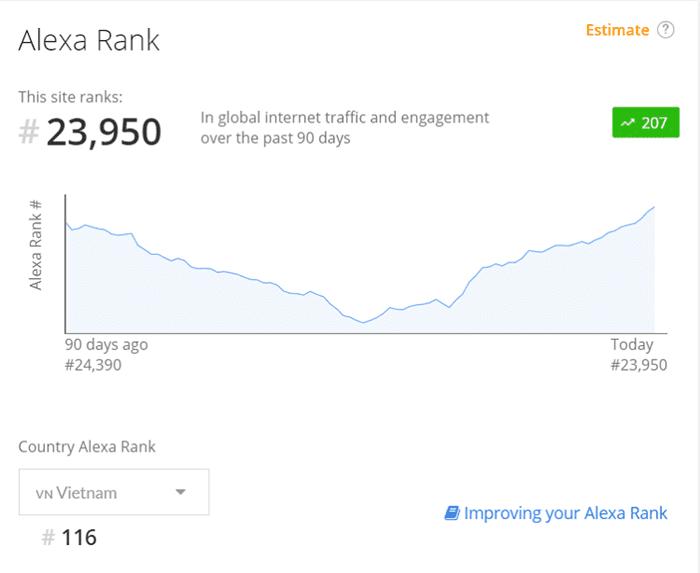 CareerBuilder - Top 10 website tuyển dụng lớn nhất Việt Nam