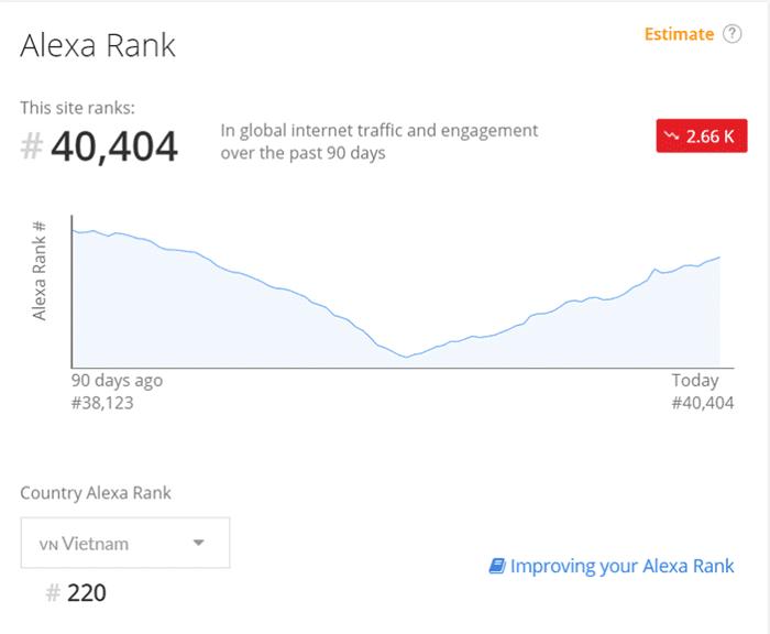 Timviecnhanh - Top 10 website tuyển dụng lớn nhất Việt Nam