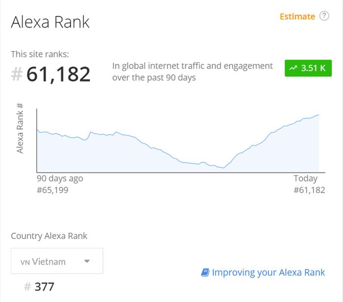 Careerlink - Top 10 website tuyển dụng lớn nhất Việt Nam