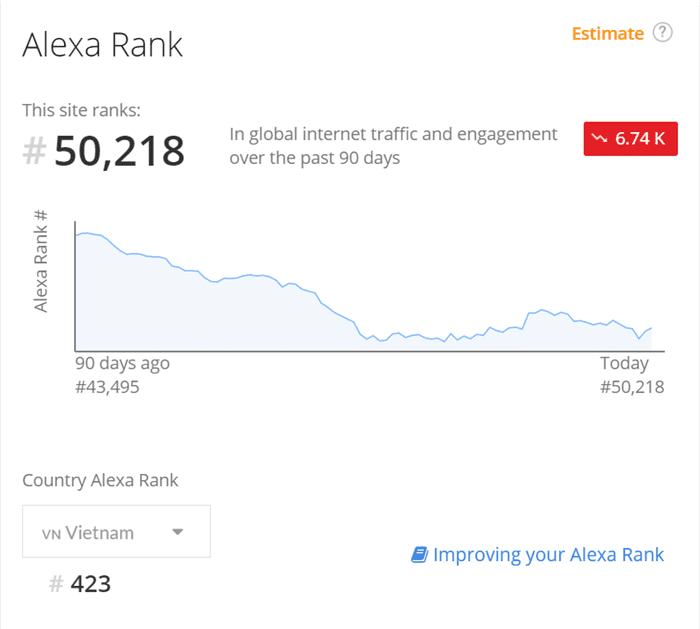 Ybox - Top 10 website tuyển dụng lớn nhất Việt Nam