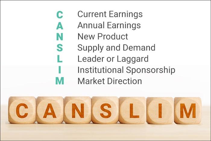 Phương pháp đầu tư chứng khoán Canslim