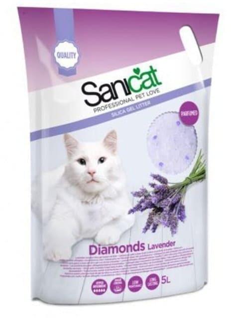 SaniCat - Cát Vệ Sinh Thủy Tinh