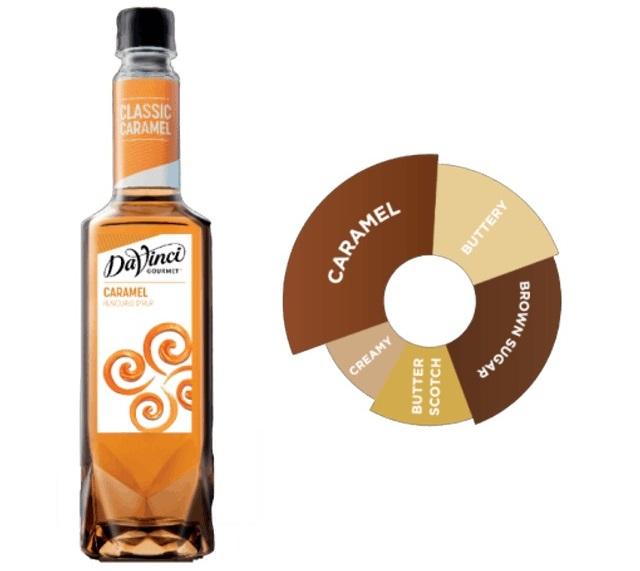 DaVinci Gourmet - Caramel Flavoured Syrup Classic
