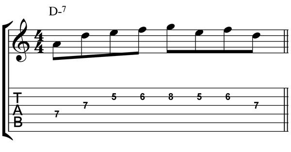 Ví dụ về Lick trong Guitar